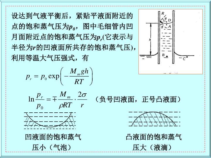 设达到气液平衡后,紧贴平液面附近的点的饱和蒸气压为