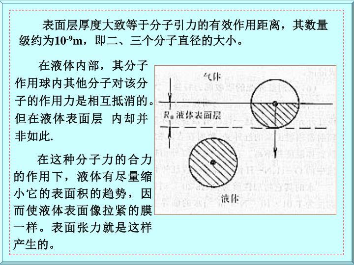 表面层厚度大致等于分子引力的有效作用距离,其数量级约为