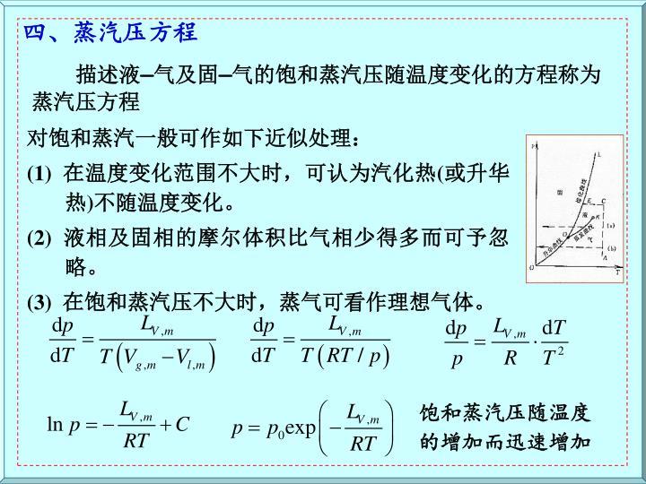 四、蒸汽压方程