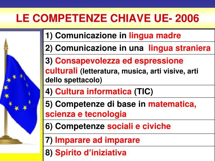 LE COMPETENZE CHIAVE UE- 2006