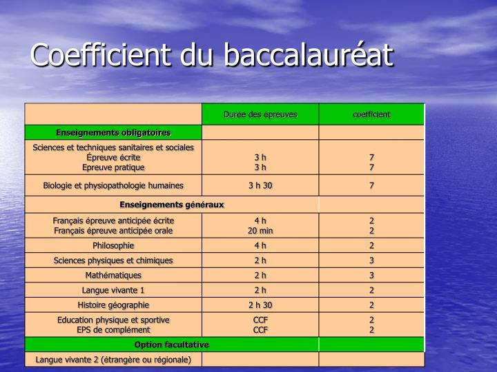 Coefficient du baccalauréat