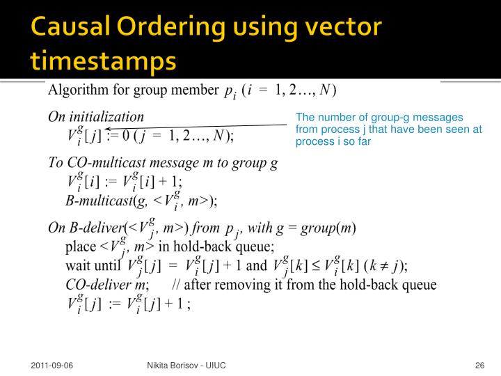 Causal Ordering using vector timestamps