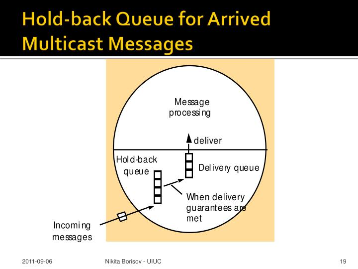Hold-back Queue for Arrived Multicast Messages