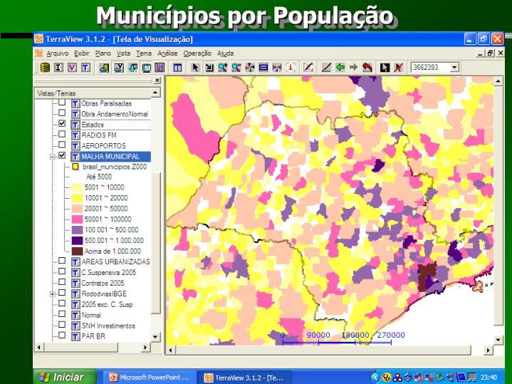 Municípios por População