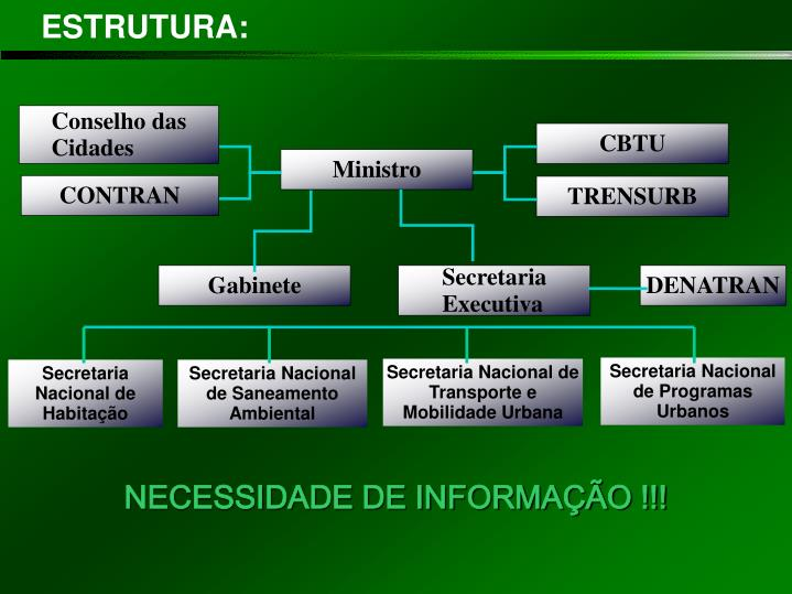 Conselho das Cidades