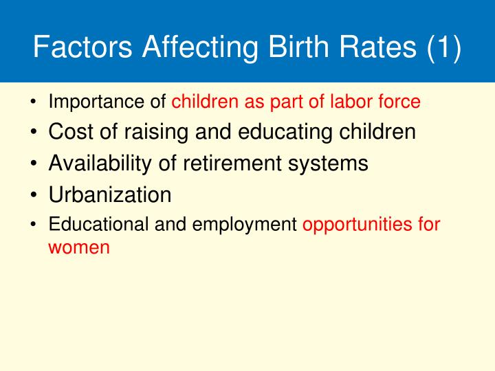 Factors Affecting Birth Rates (1)