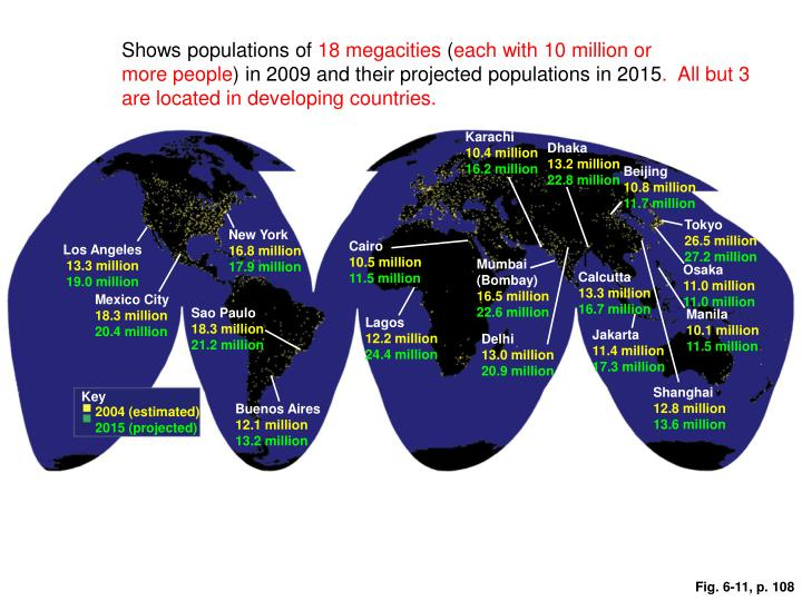 Shows populations of