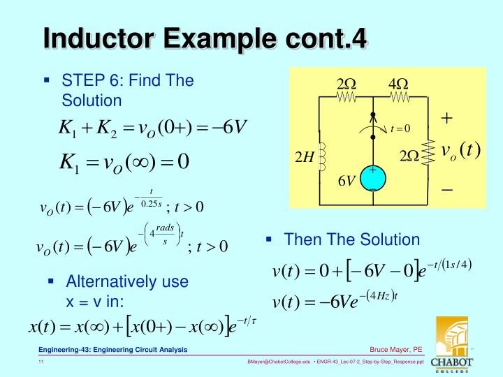 STEP 6: Find The Solution