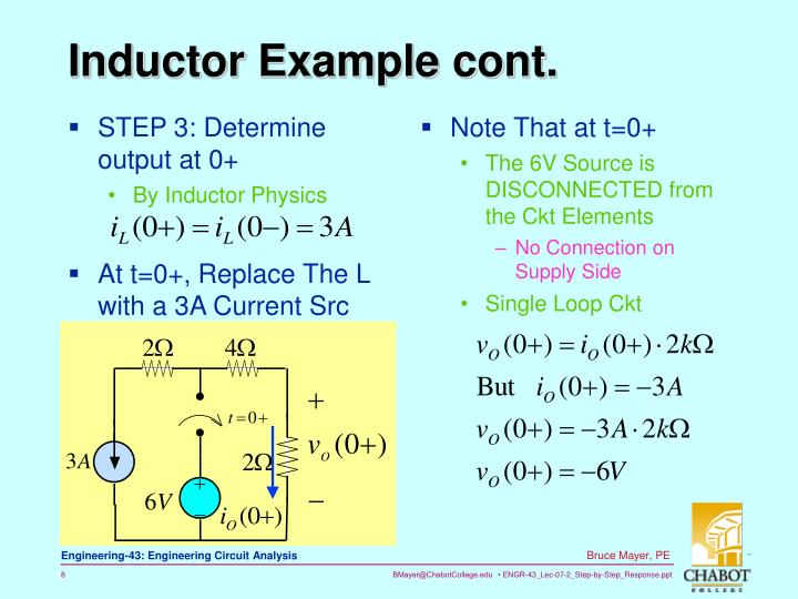 STEP 3: Determine output at 0+