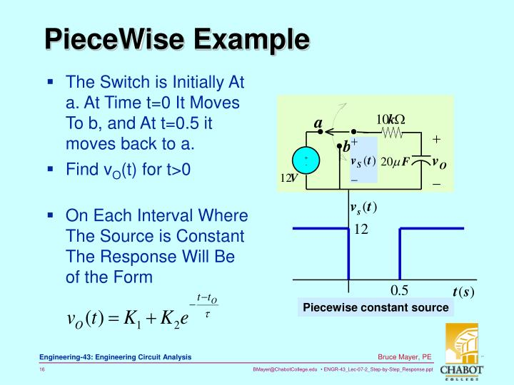 Piecewise constant source