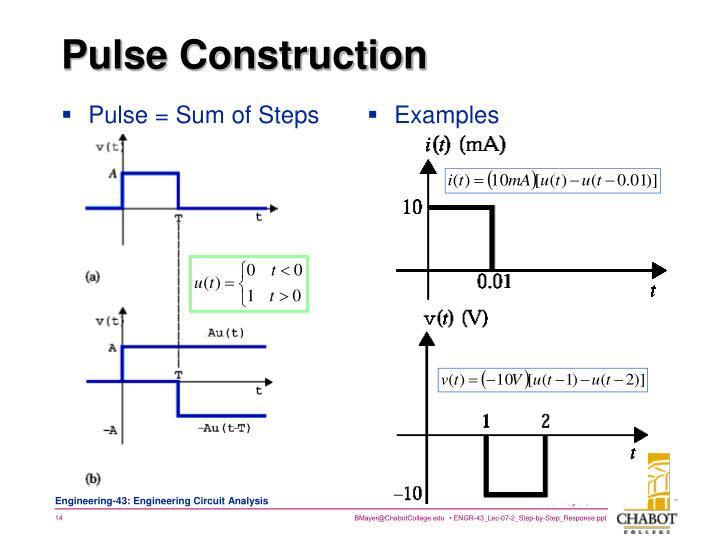 Pulse = Sum of Steps