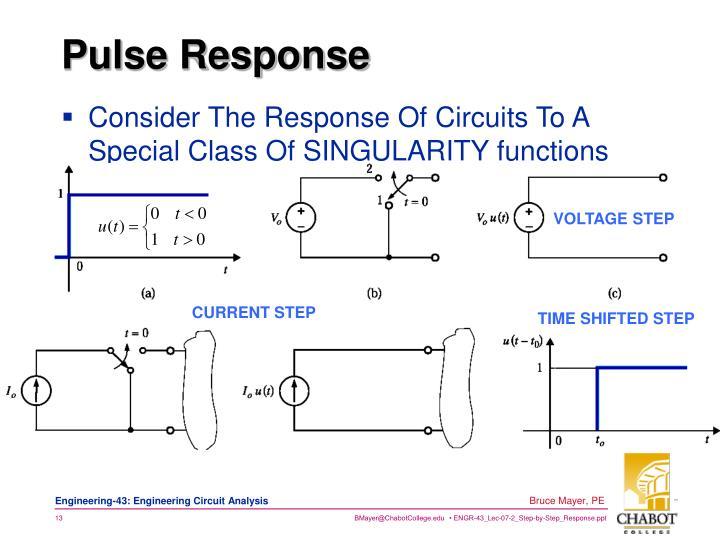 Pulse Response