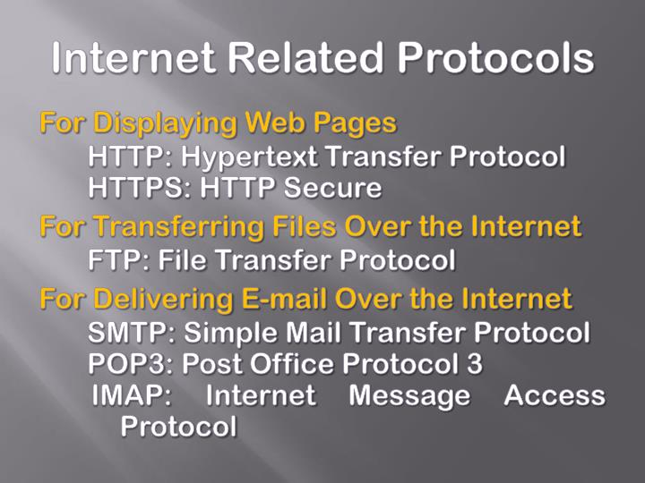Internet Related Protocols