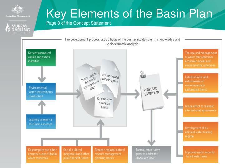 Key Elements of the Basin