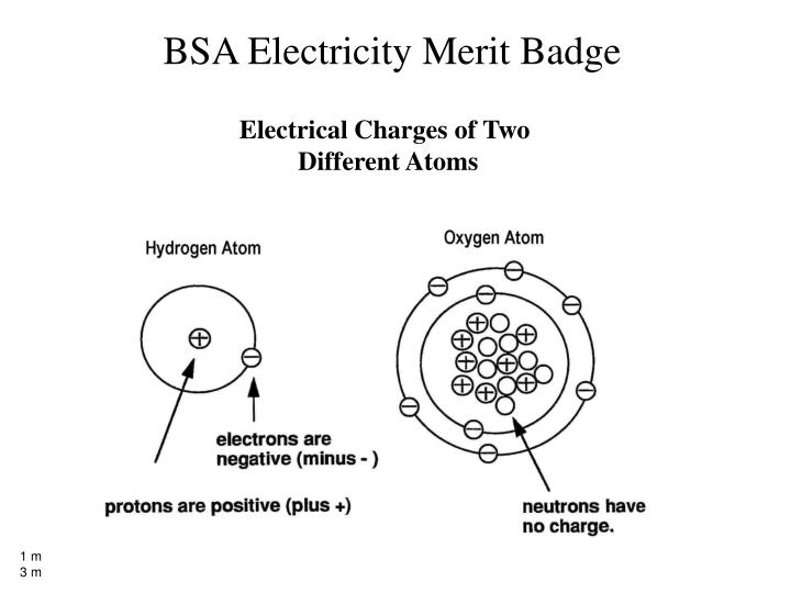 Electrical Charges of Two