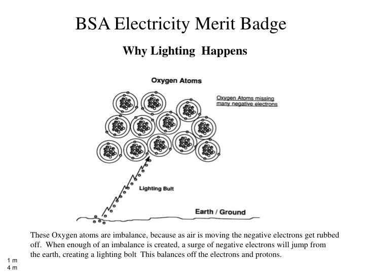 Why Lighting  Happens