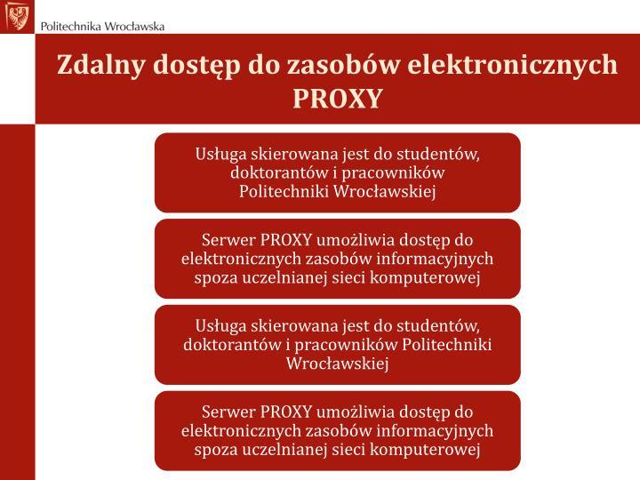 Zdalny dostęp do zasobów elektronicznych  PROXY