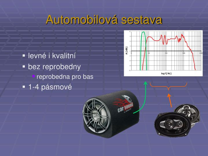 Automobilová sestava