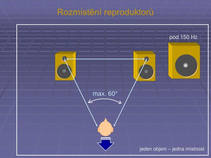 Rozmístění reproduktorů