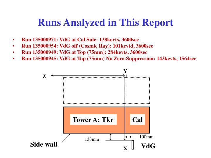 Runs Analyzed in This Report