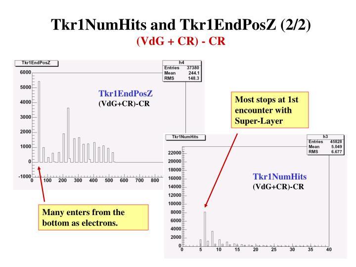 Tkr1NumHits and Tkr1EndPosZ (2/2)