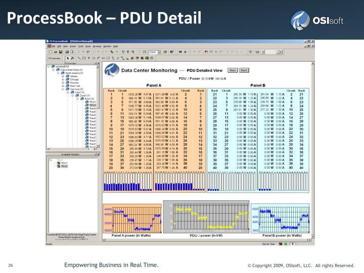 ProcessBook – PDU Detail