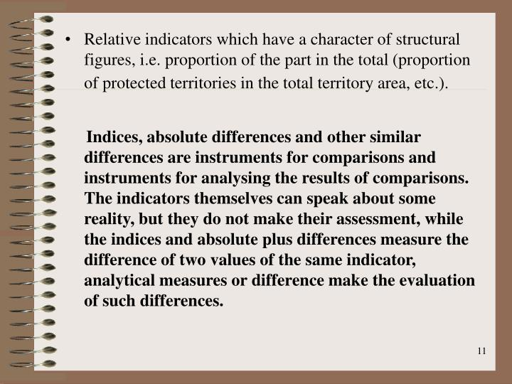 Relative indicators which have a character of structural figures, i.e. proportion of the part in the total (proportion of protected territories in the total territory area, etc.).