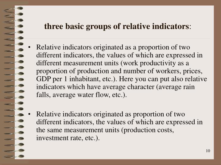 three basic groups of relative indicators