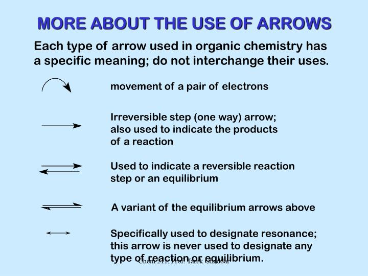 MORE ABOUT THE USE OF ARROWS