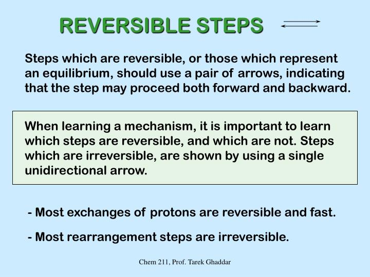 REVERSIBLE STEPS