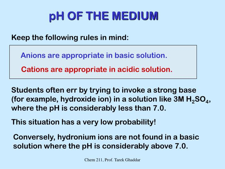 pH OF THE MEDIUM