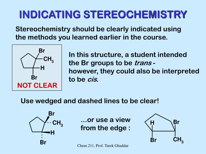 INDICATING STEREOCHEMISTRY