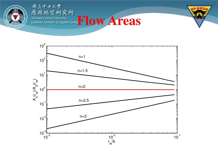 Flow Areas