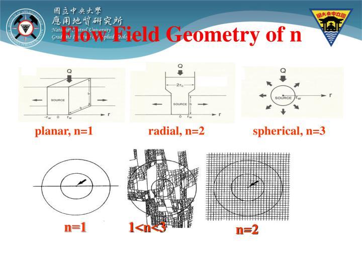 Flow Field Geometry of n