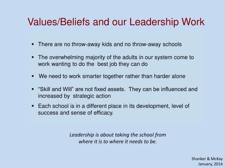 Values/Beliefs