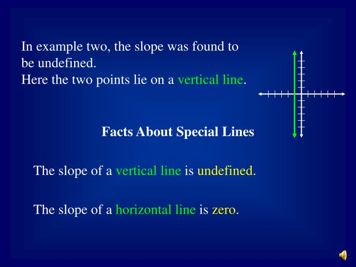 In example two, the slope was found to be undefined.				  Here the two points lie on a