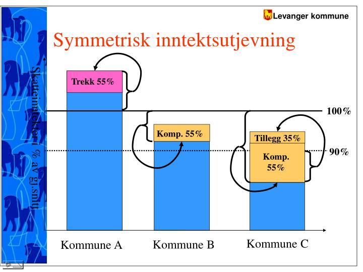 Symmetrisk inntektsutjevning