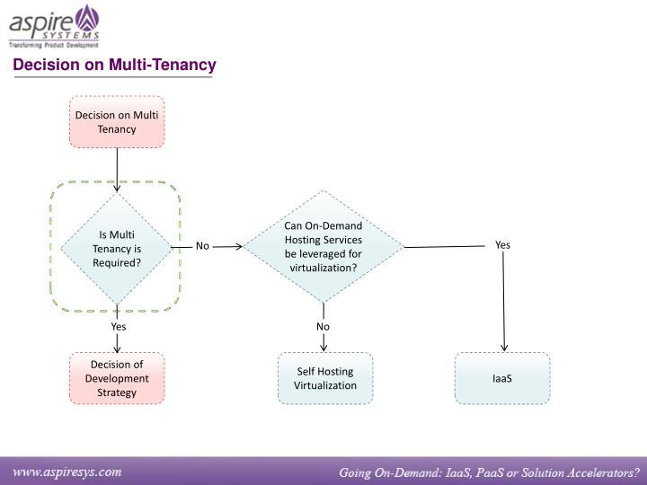 Decision on Multi-Tenancy