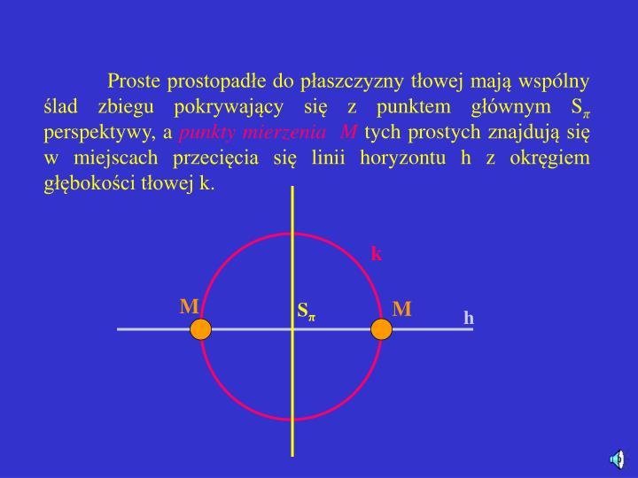 Proste prostopadłe do płaszczyzny tłowej mają wspólny ślad zbiegu pokrywający się z punktem głównym S
