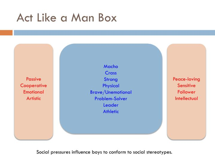 Act Like a Man Box