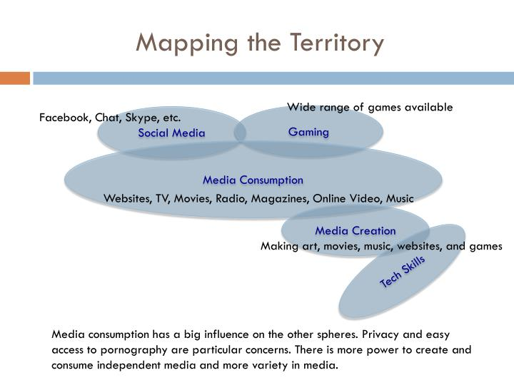 Mapping the Territory