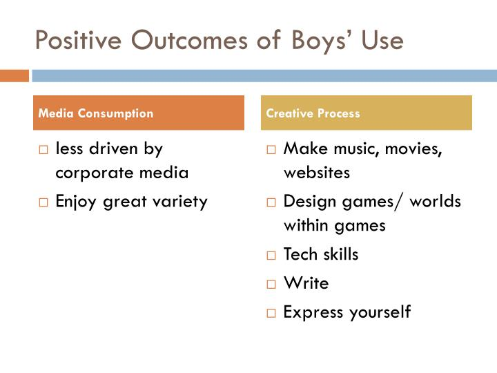 Positive Outcomes of Boys' Use