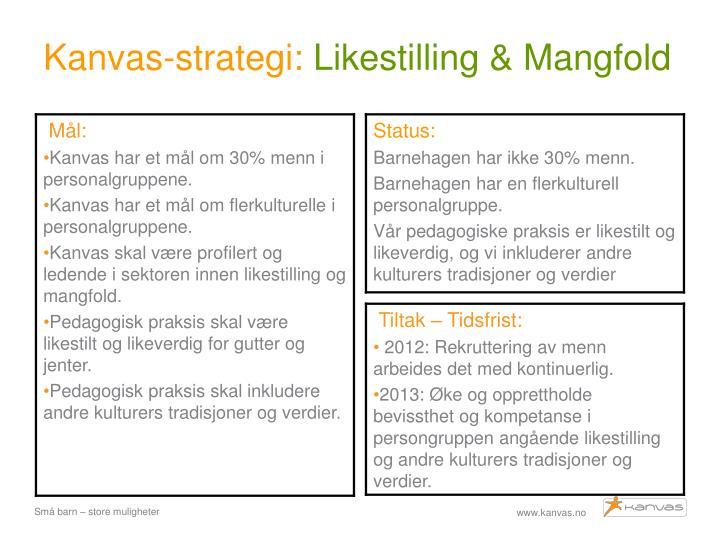 Kanvas-strategi: