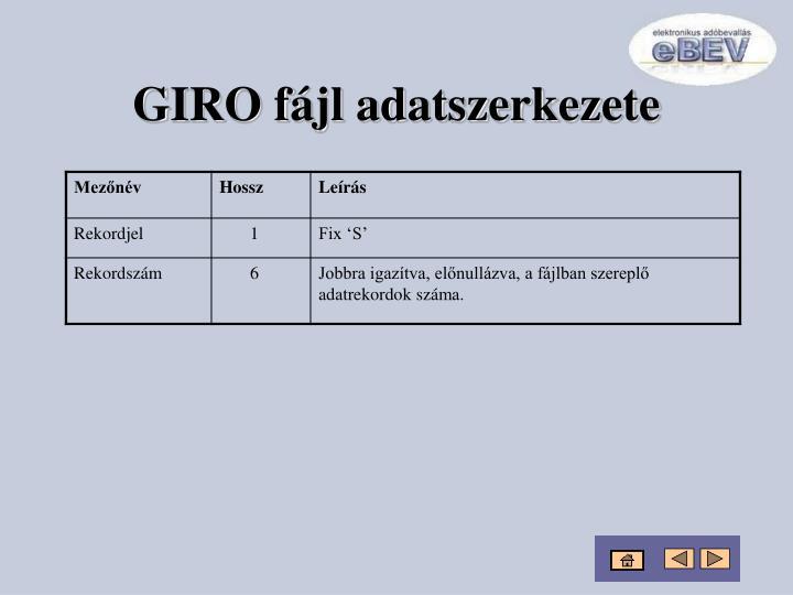 GIRO fájl adatszerkezete