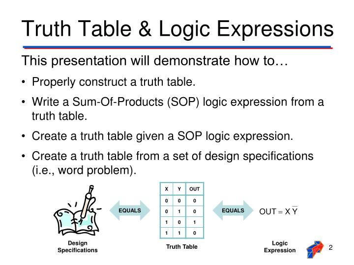 Truth table logic expressions