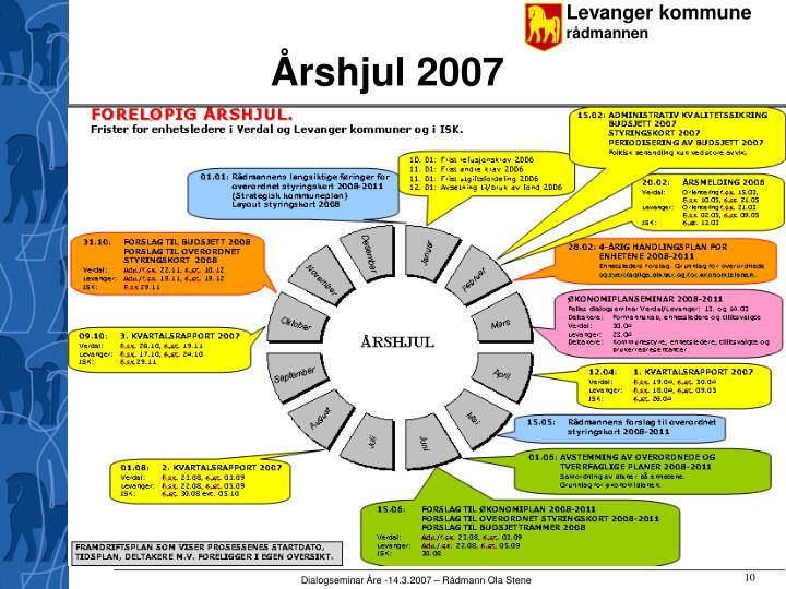 Årshjul 2007