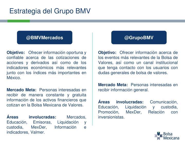 Estrategia del Grupo BMV