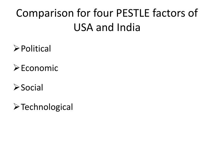 Comparison for four PESTLE factors of USA and India