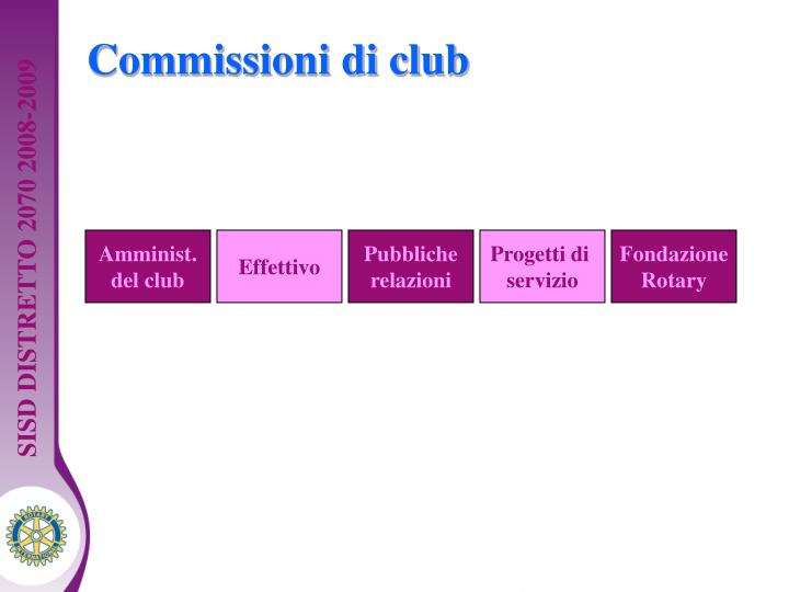 Commissioni di club
