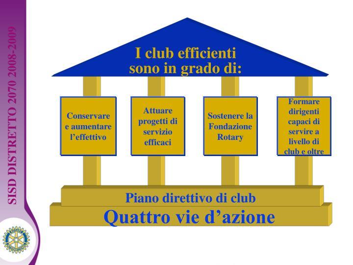 I club efficienti sono in grado di: